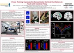 Power Training Improves the Sensorimotor Cortical Oscillations in Youth with Cerebral Palsy