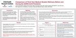 Comparison of Third Year Medical Student Wellness Before and During the SARS-CoV2 Pandemic by Jenna Scholl, Oladapo Akinmoladun, Amissabah Kanley, Nathan Gollehon, and Jason Burrows