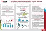 2016 Refugee Health Needs Assessment in Omaha, Nebraska