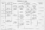 Class Schedule 1900-1902